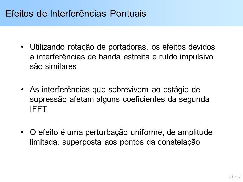 Efeitos de Interferências Pontuais