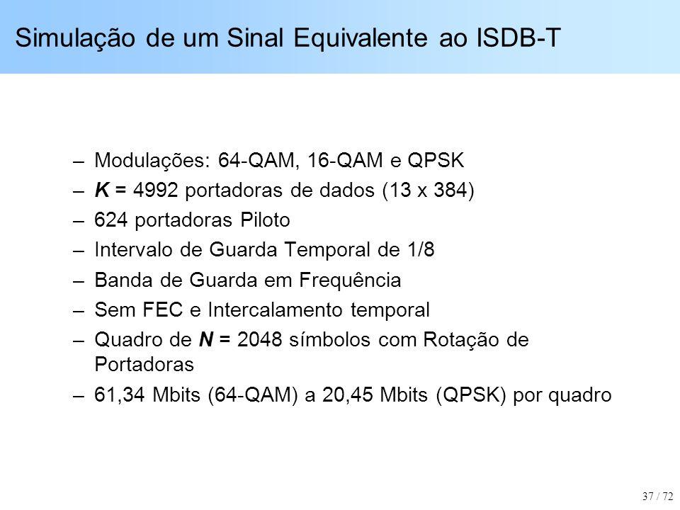 Simulação de um Sinal Equivalente ao ISDB-T