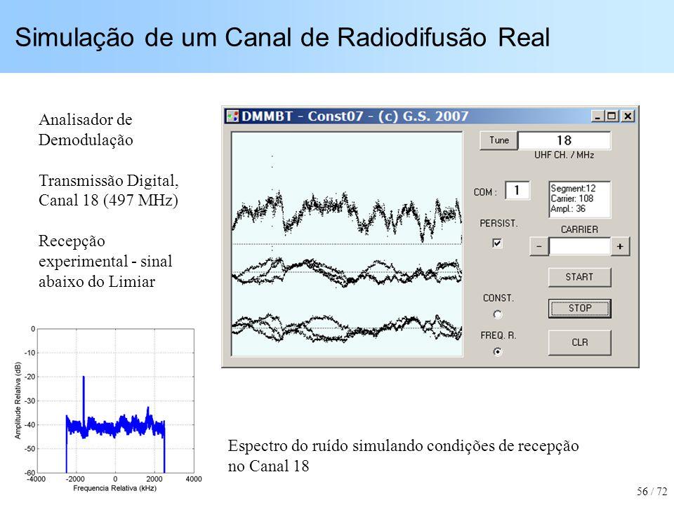 Simulação de um Canal de Radiodifusão Real
