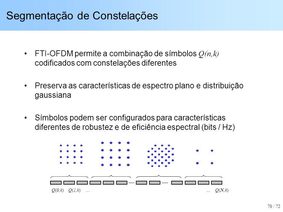 Segmentação de Constelações
