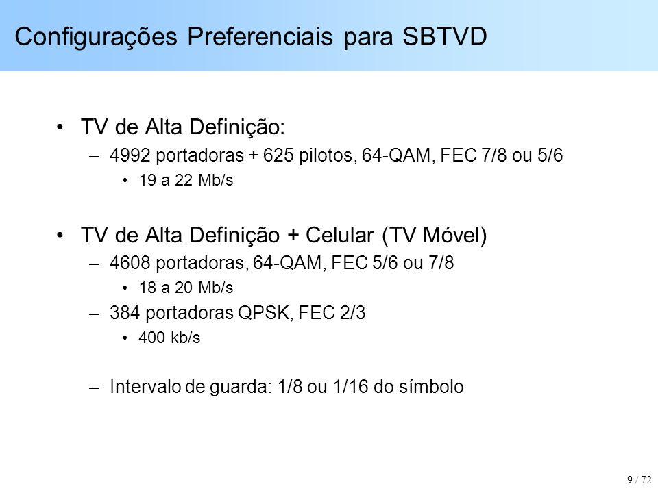 Configurações Preferenciais para SBTVD