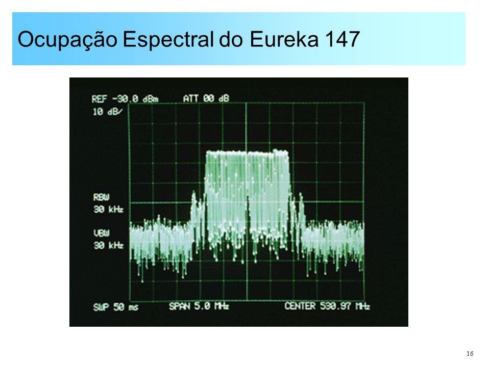 Ocupação Espectral do Eureka 147