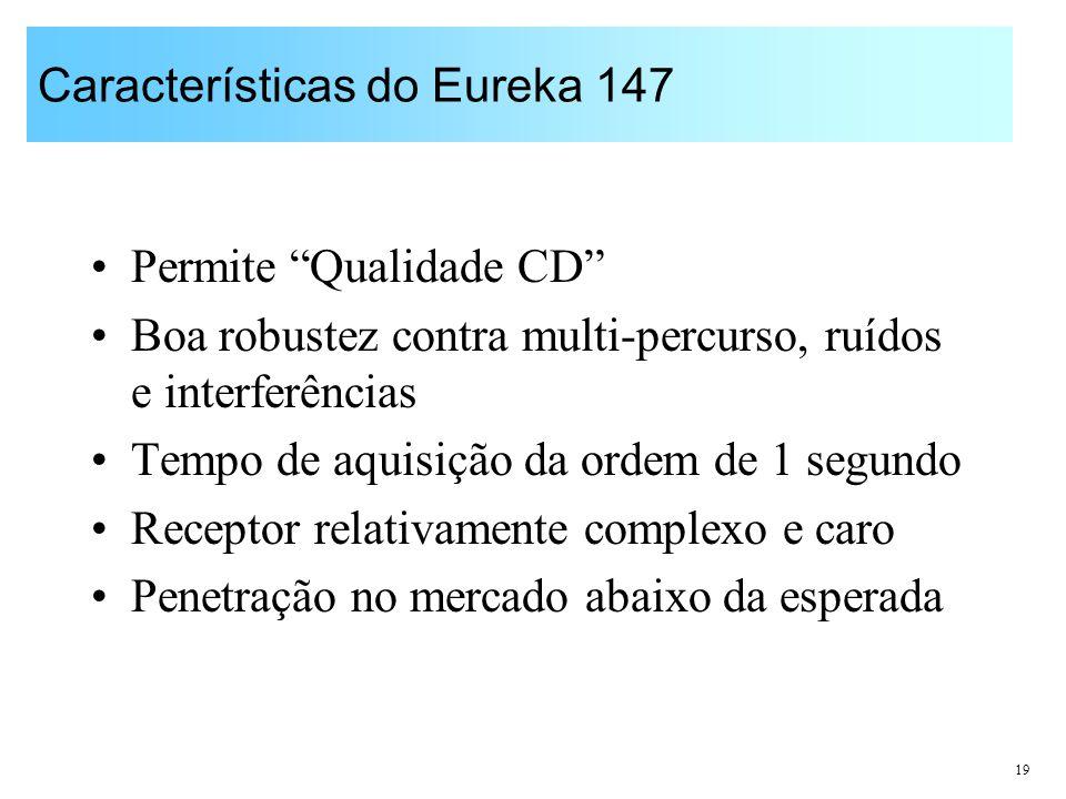 Características do Eureka 147