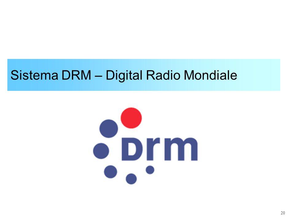 Sistema DRM – Digital Radio Mondiale