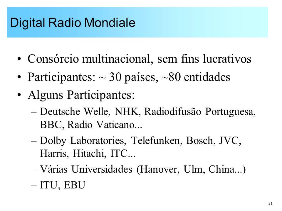 Digital Radio Mondiale