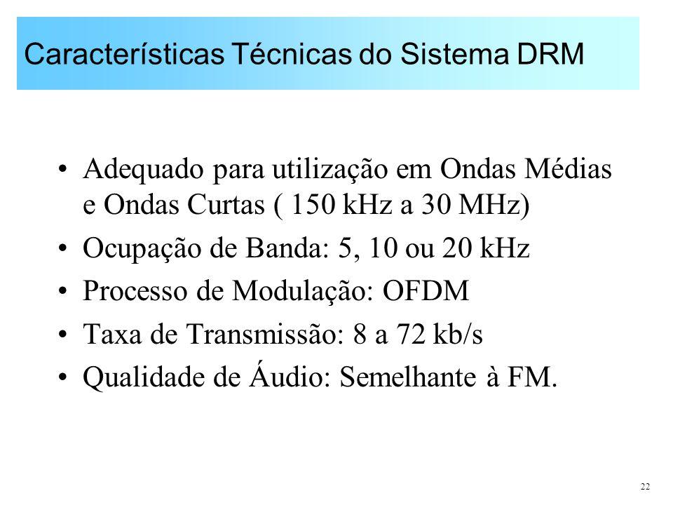Características Técnicas do Sistema DRM