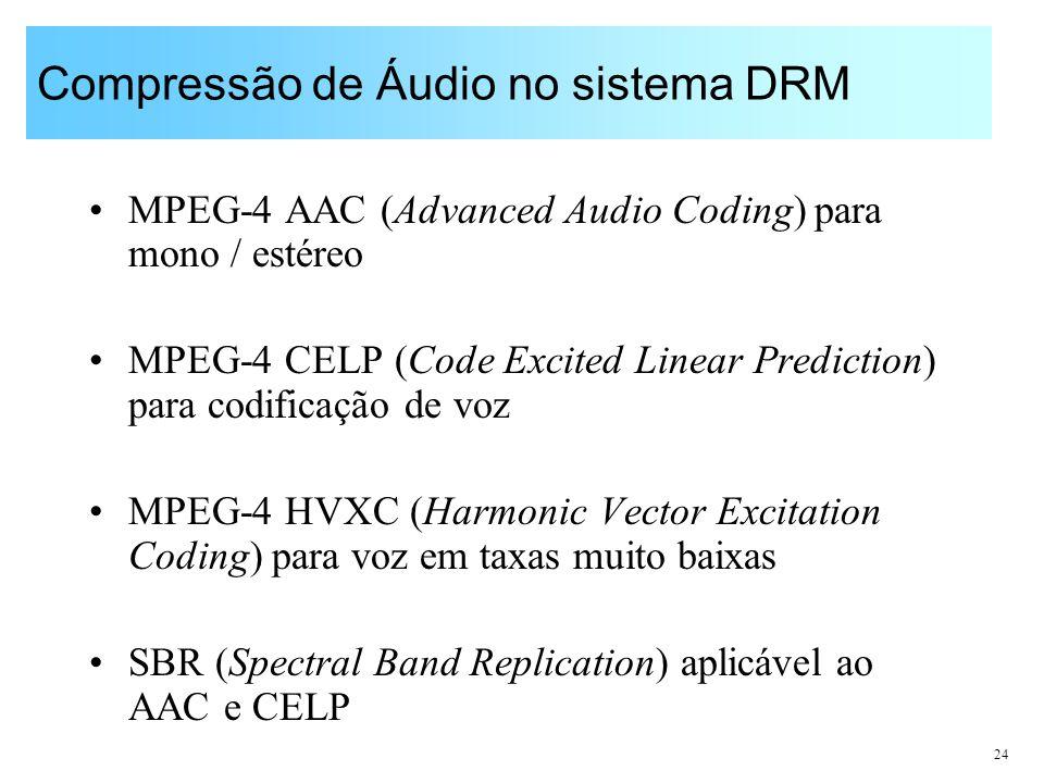Compressão de Áudio no sistema DRM