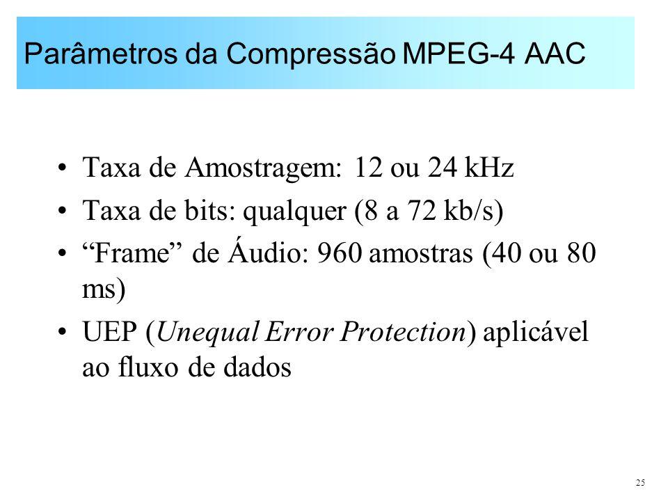 Parâmetros da Compressão MPEG-4 AAC