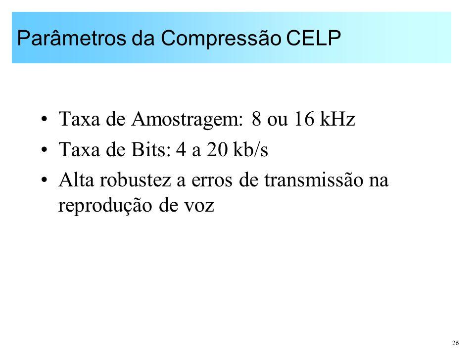 Parâmetros da Compressão CELP