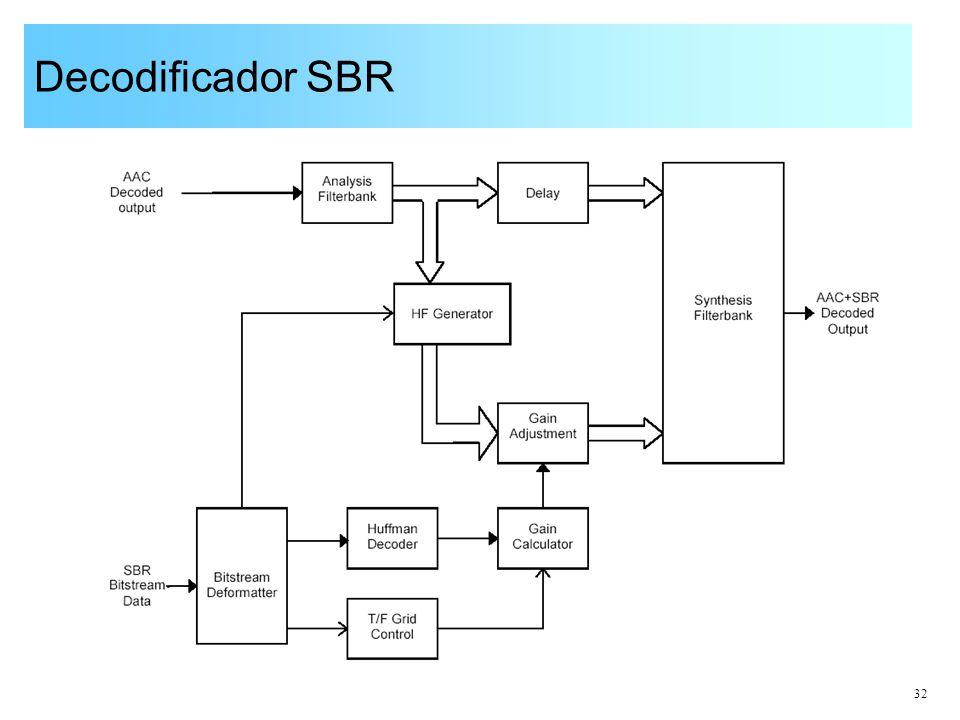 Decodificador SBR