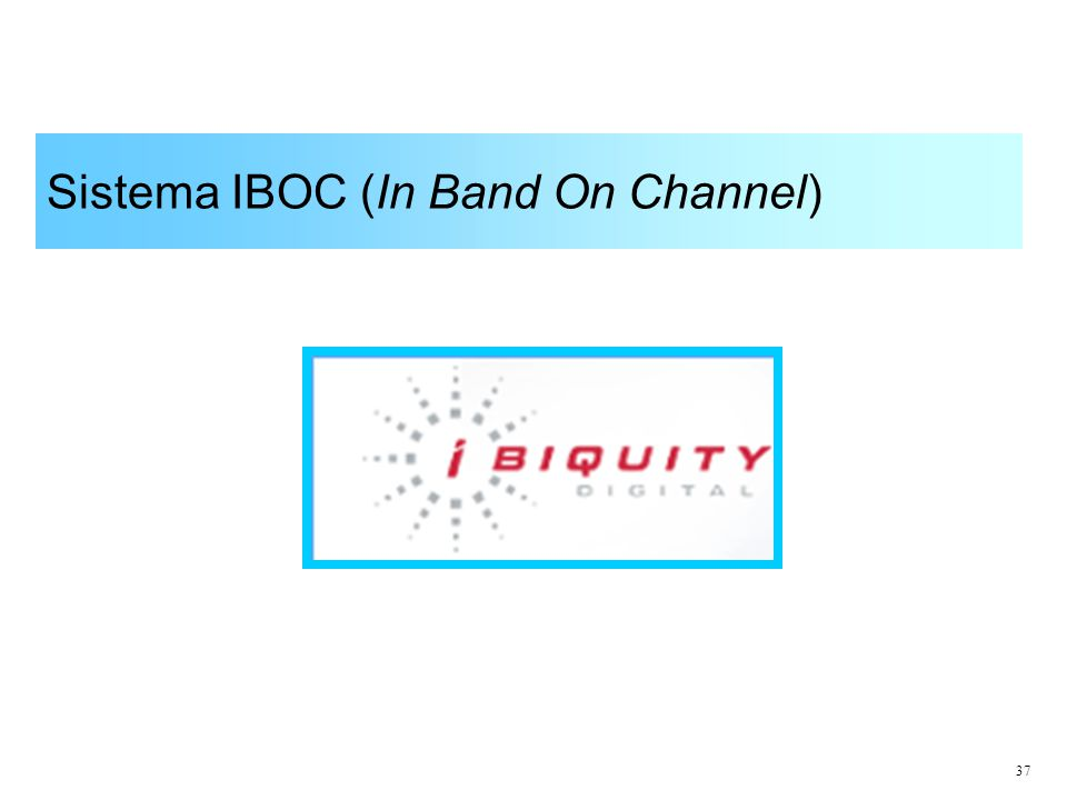 Sistema IBOC (In Band On Channel)