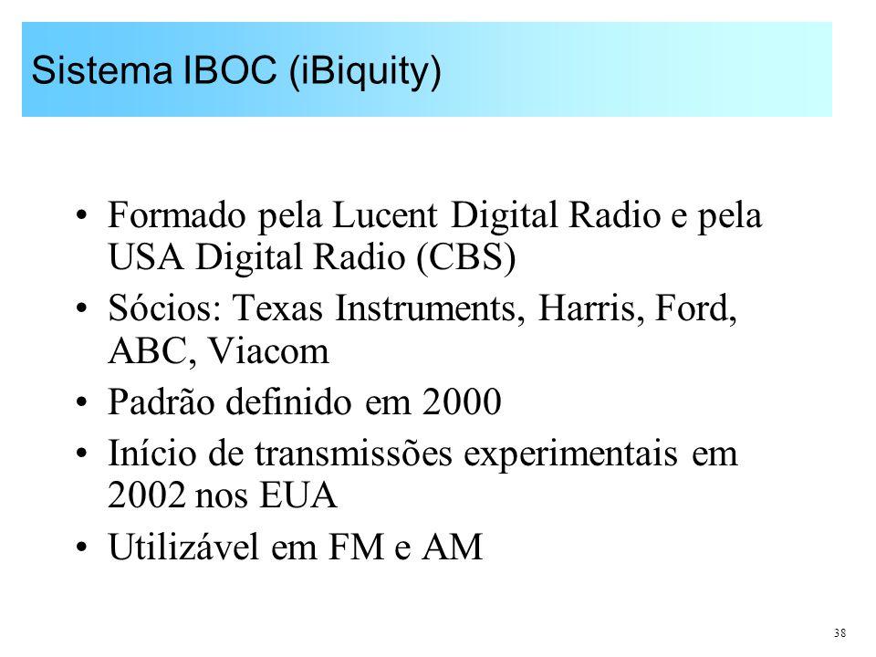 Sistema IBOC (iBiquity)