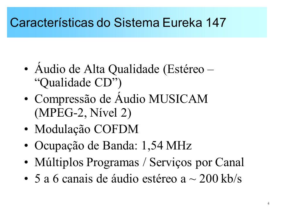 Características do Sistema Eureka 147