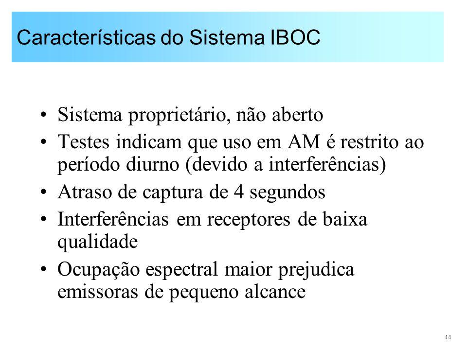 Características do Sistema IBOC