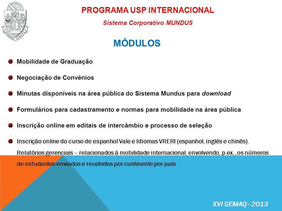 PROGRAMA USP INTERNACIONAL Sistema Corporativo MUNDUS