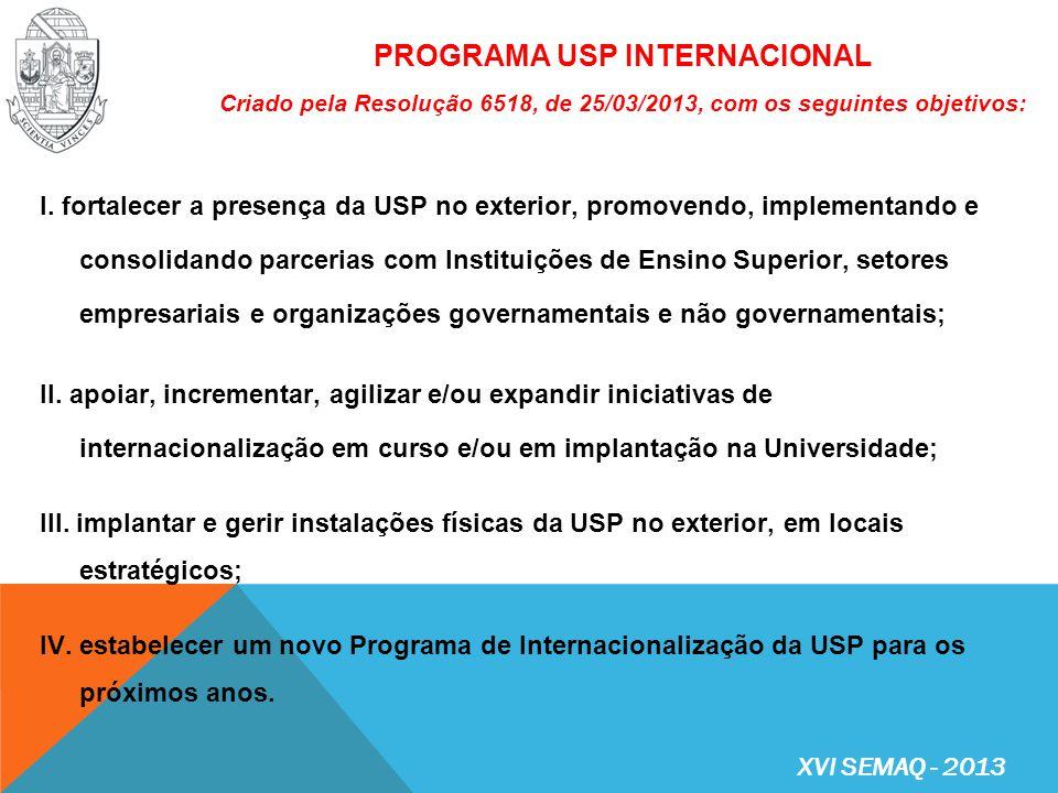PROGRAMA USP INTERNACIONAL Criado pela Resolução 6518, de 25/03/2013, com os seguintes objetivos: