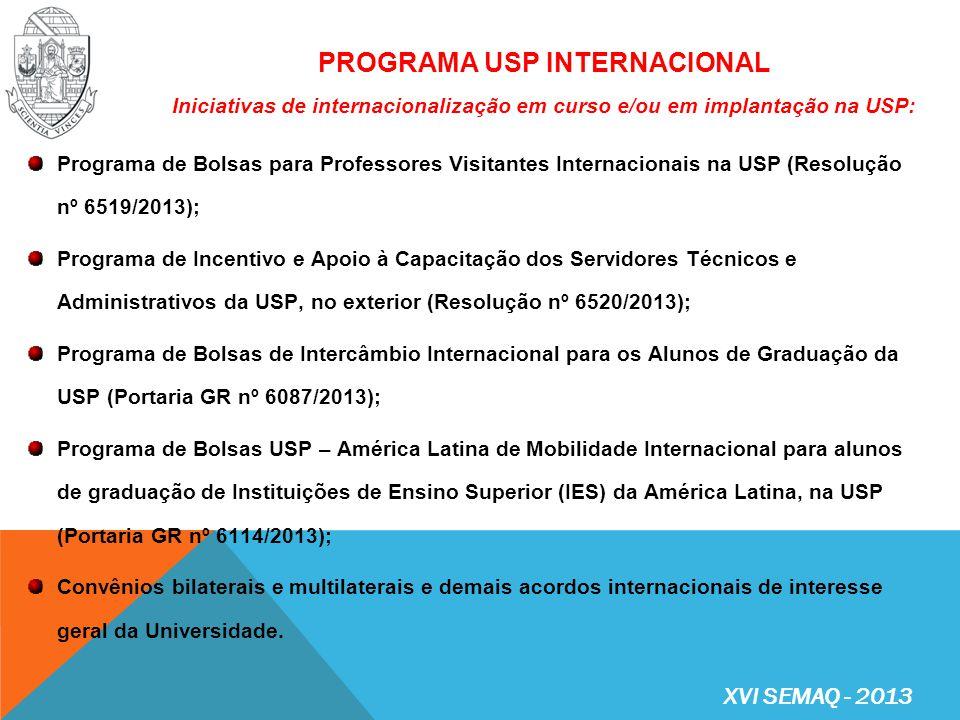 PROGRAMA USP INTERNACIONAL Iniciativas de internacionalização em curso e/ou em implantação na USP: