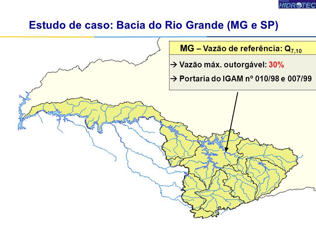 Estudo de caso: Bacia do Rio Grande (MG e SP)