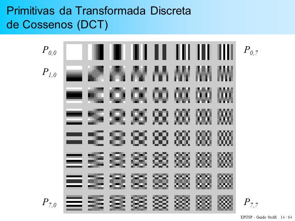 Primitivas da Transformada Discreta de Cossenos (DCT)