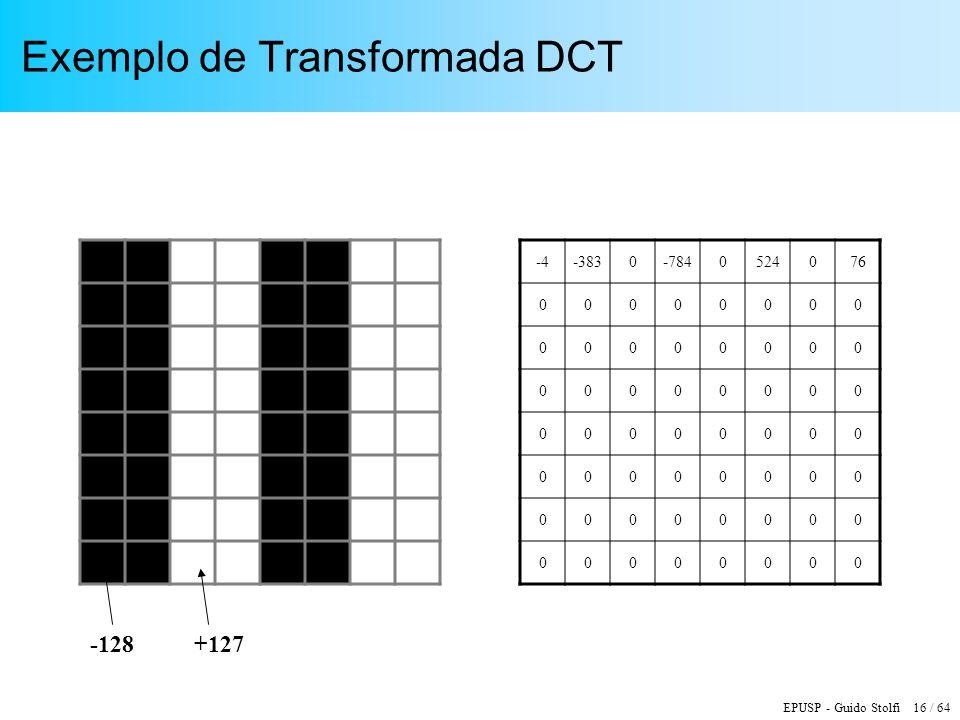 Exemplo de Transformada DCT
