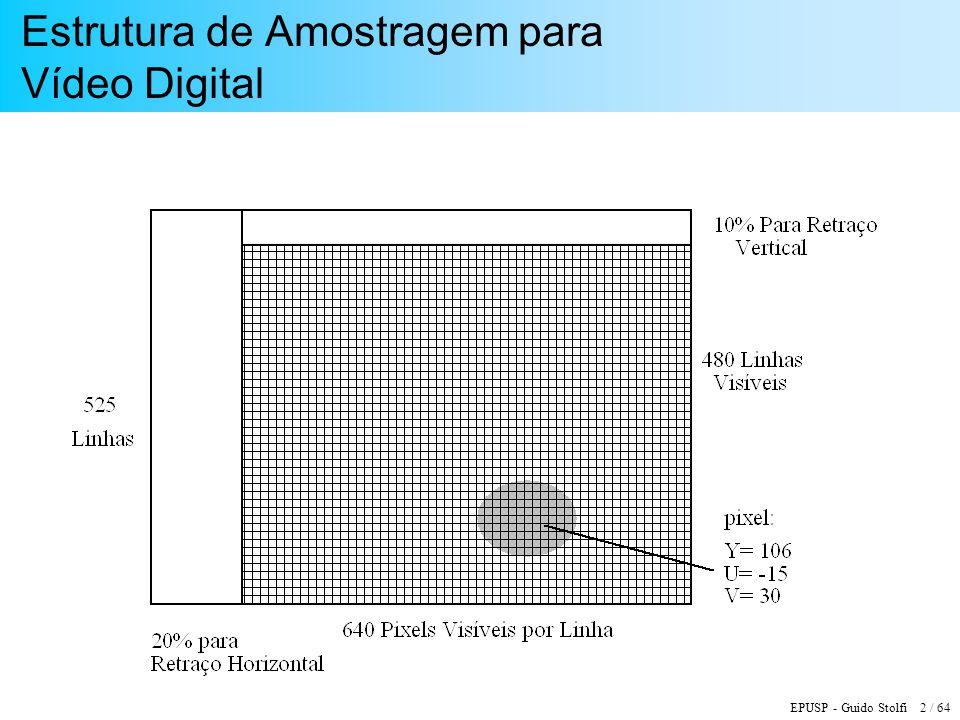 Estrutura de Amostragem para Vídeo Digital