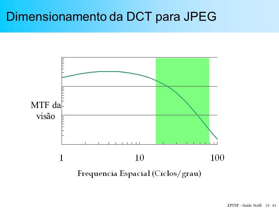 Dimensionamento da DCT para JPEG