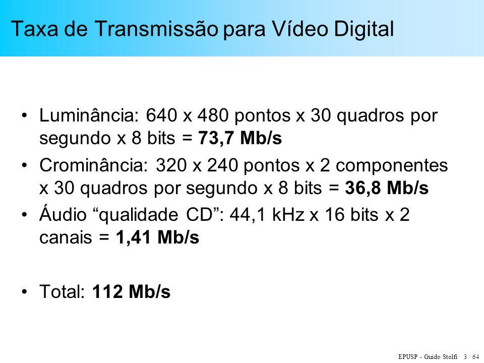 Taxa de Transmissão para Vídeo Digital