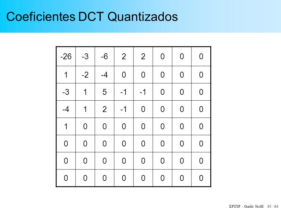 Coeficientes DCT Quantizados