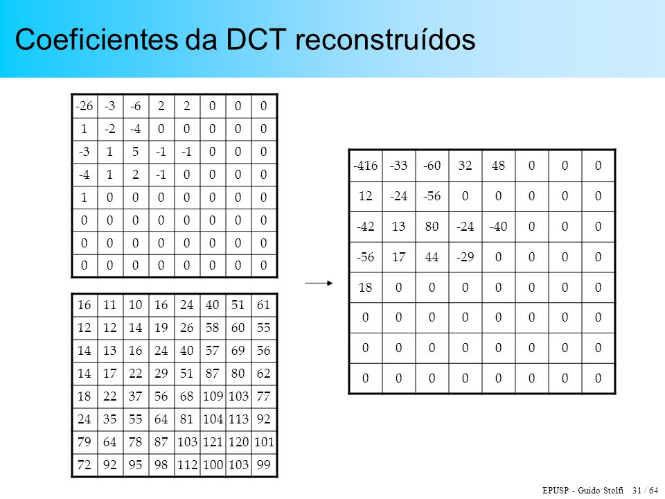 Coeficientes da DCT reconstruídos