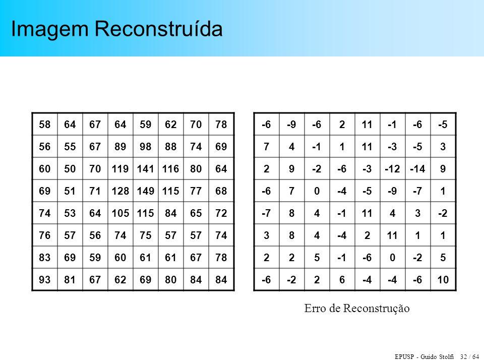 Imagem Reconstruída Erro de Reconstrução 58 64 67 59 62 70 78 56 55 89