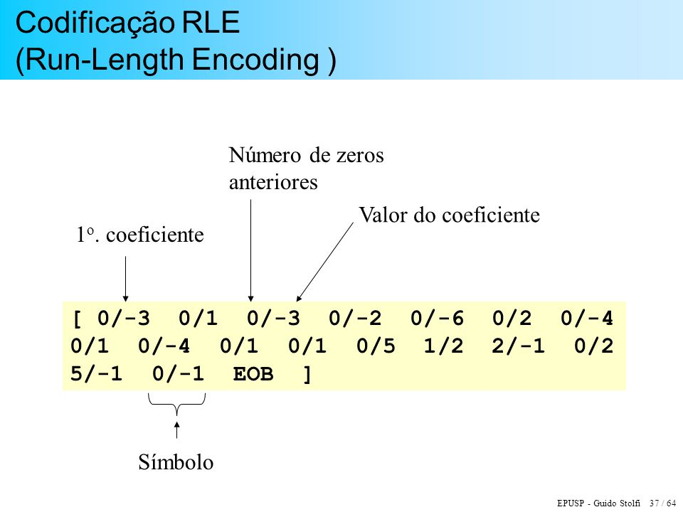 Codificação RLE (Run-Length Encoding )