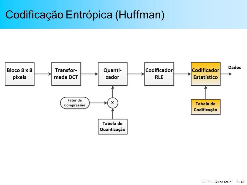 Codificação Entrópica (Huffman)