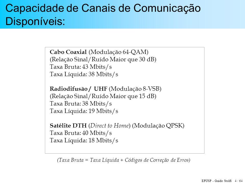 Capacidade de Canais de Comunicação Disponíveis: