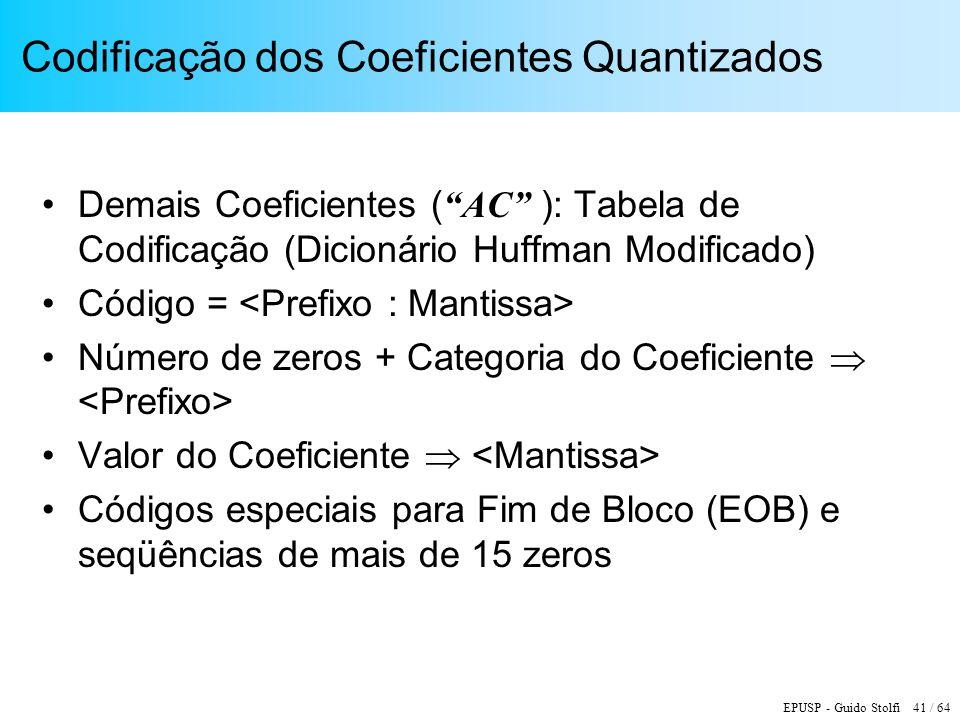 Codificação dos Coeficientes Quantizados