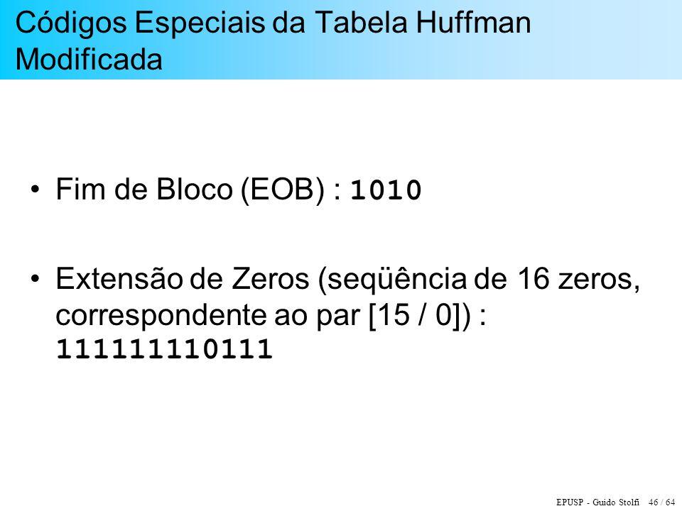 Códigos Especiais da Tabela Huffman Modificada