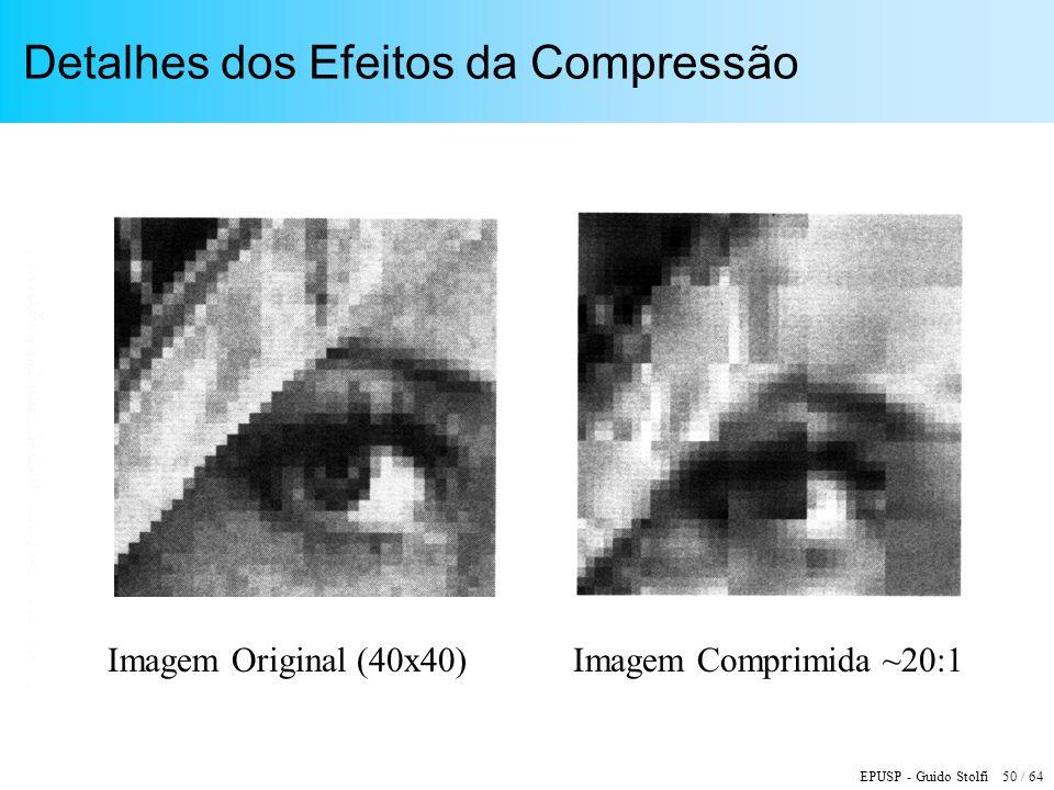 Detalhes dos Efeitos da Compressão