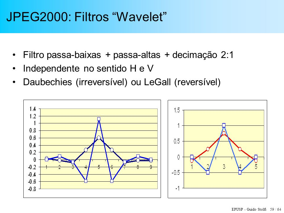 JPEG2000: Filtros Wavelet