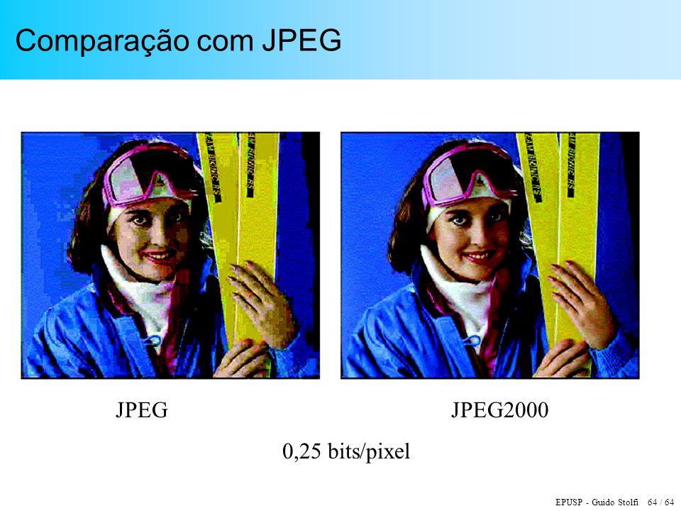 Comparação com JPEG JPEG JPEG2000 0,25 bits/pixel