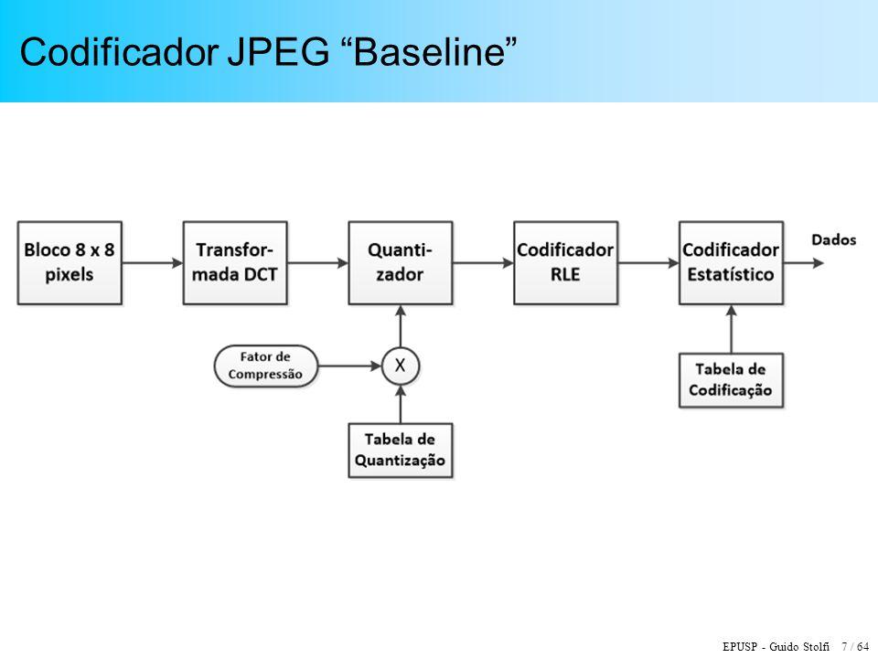 Codificador JPEG Baseline