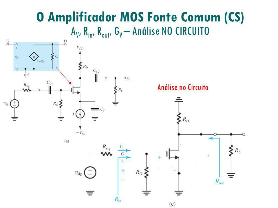 O Amplificador MOS Fonte Comum (CS) AV, Rin, Rout, GV – Análise NO CIRCUITO