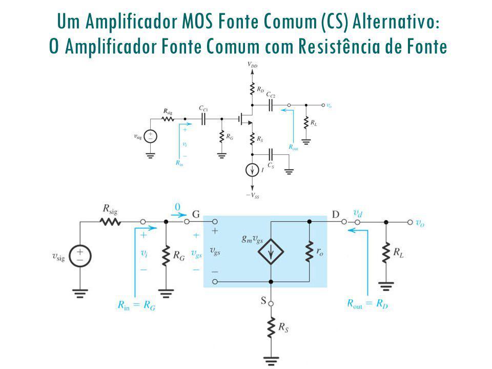 Um Amplificador MOS Fonte Comum (CS) Alternativo: O Amplificador Fonte Comum com Resistência de Fonte
