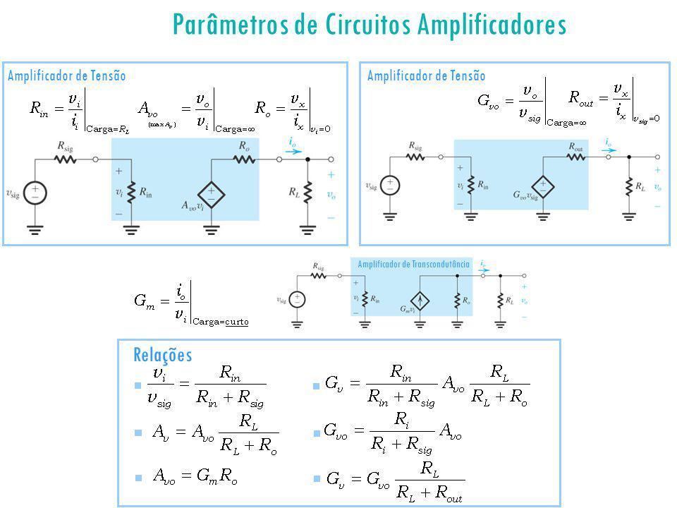 Parâmetros de Circuitos Amplificadores