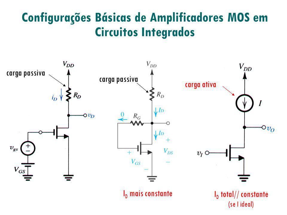 Configurações Básicas de Amplificadores MOS em Circuitos Integrados