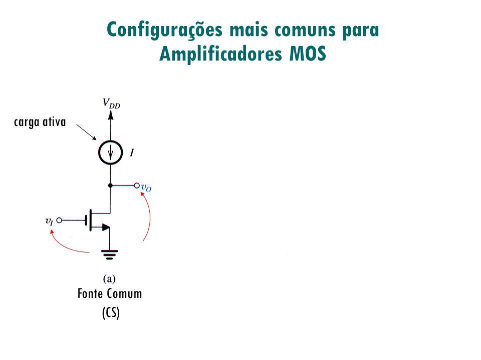 Configurações mais comuns para Amplificadores MOS