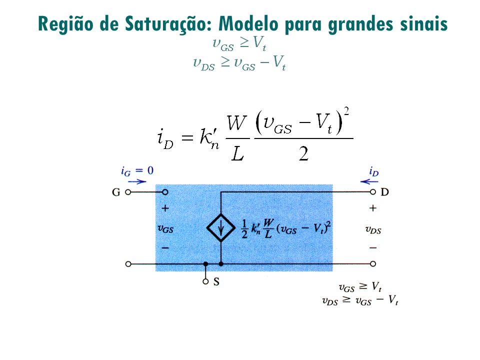 Região de Saturação: Modelo para grandes sinais