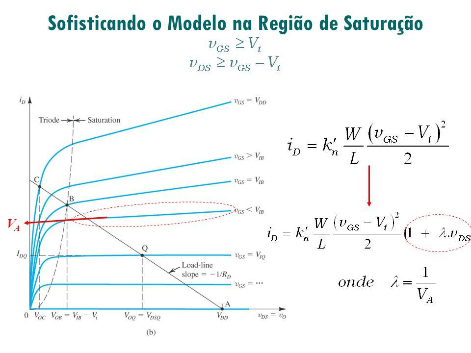 Sofisticando o Modelo na Região de Saturação