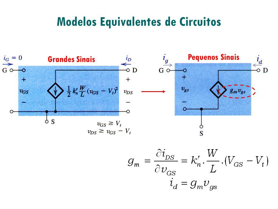 Modelos Equivalentes de Circuitos