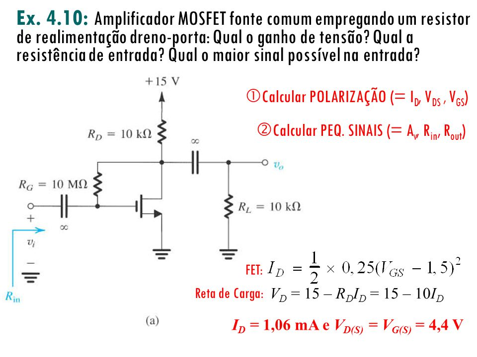 Ex. 4.10: Amplificador MOSFET fonte comum empregando um resistor de realimentação dreno-porta: Qual o ganho de tensão Qual a resistência de entrada Qual o maior sinal possível na entrada