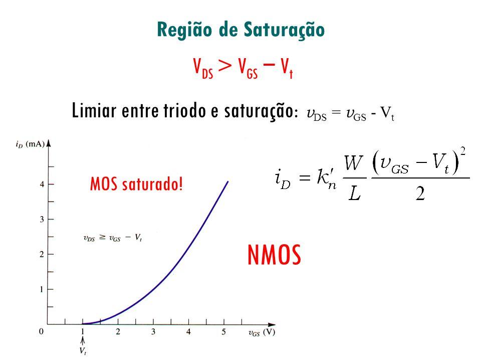 NMOS Região de Saturação VDS > VGS − Vt