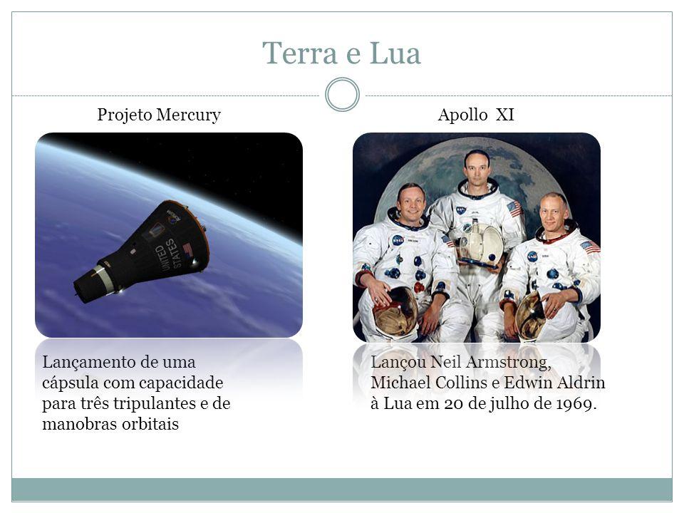 Terra e Lua Projeto Mercury Apollo XI
